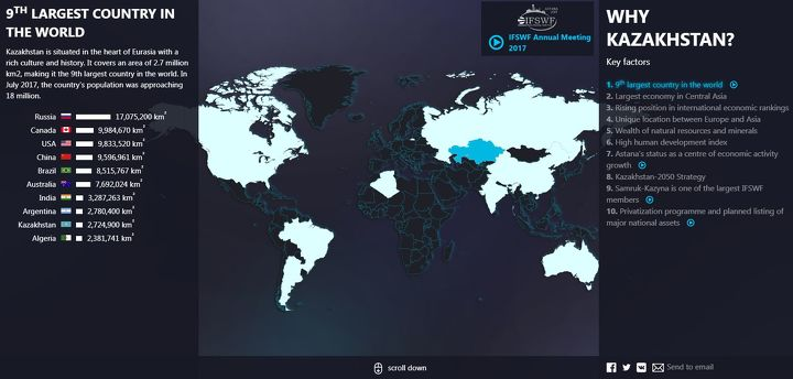 Cпецпроект Why Kazakhstan?
